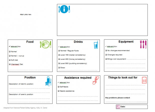 We have created mealtime placemats to assist with mealtimes, highlighting individual client needs.