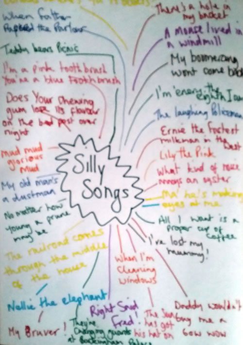 We often make mind maps during our brain training sessions. Anyway, we thought we would see how many daft/silly/funny/ songs we could come up with.