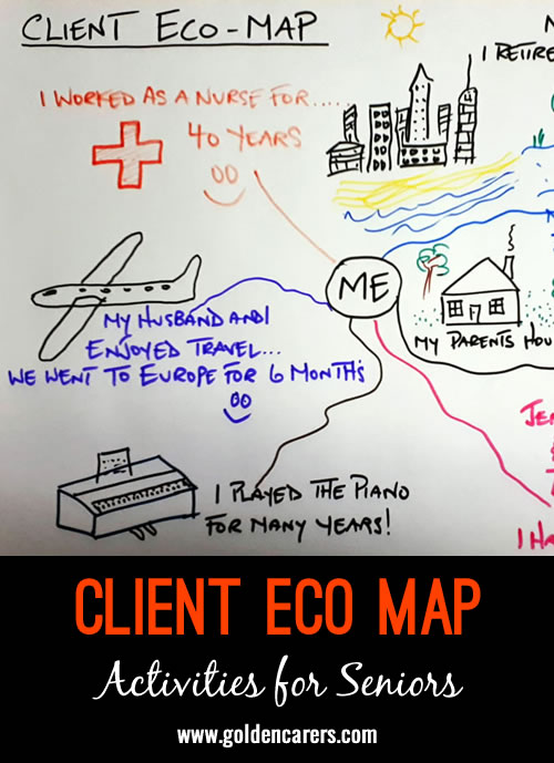 When we have a new Client attend our Day Respite Centre I use the Eco Map idea as a great way to gather useful information specific to the Client. This activity is very useful for our Clients living with Dementia or have STML.