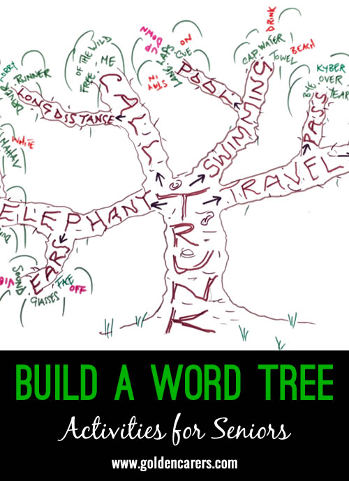 This is an Activity that has been very popular with all my Clients. It is a simple but very effective Word Association game, I call, Build a Word Tree!