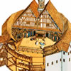 Playhouses in the Elizabethan Era
