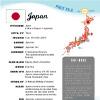 Japan Fact File