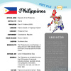The Philippines Fact File