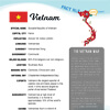 Vietnam Fact File